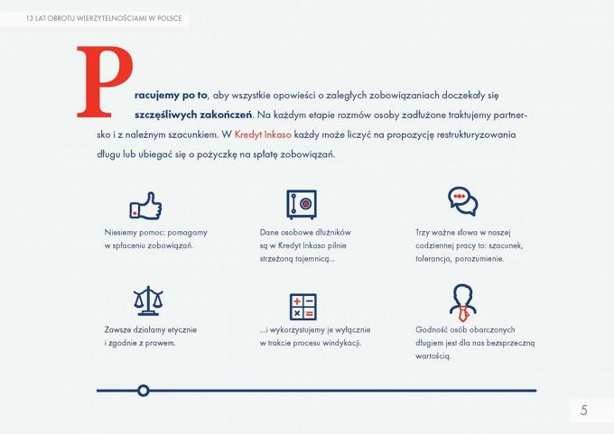 Kredyt Inkaso – prezentacja
