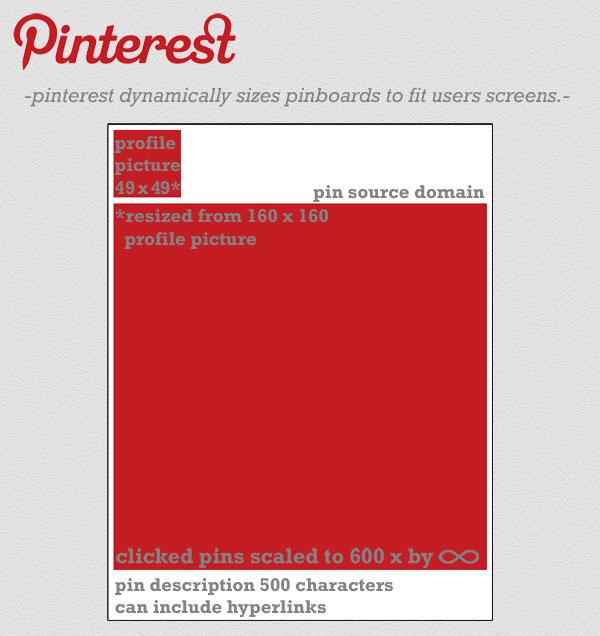 Pinterest - rozmiary grafik