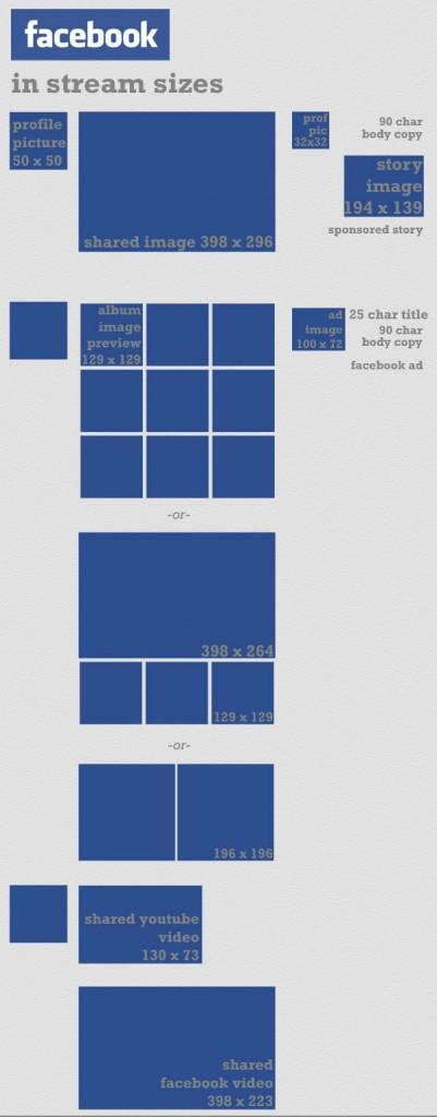 facebook - rozmiary grafik
