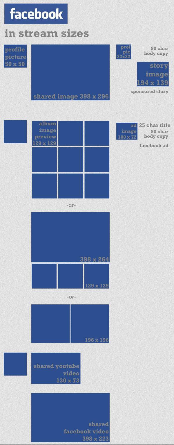 rozmiary grafik social media branding
