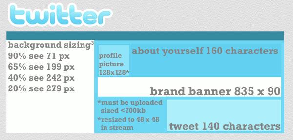 twitter - rozmiary grafik