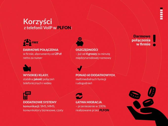 PLFON – prezentacja ofertowa