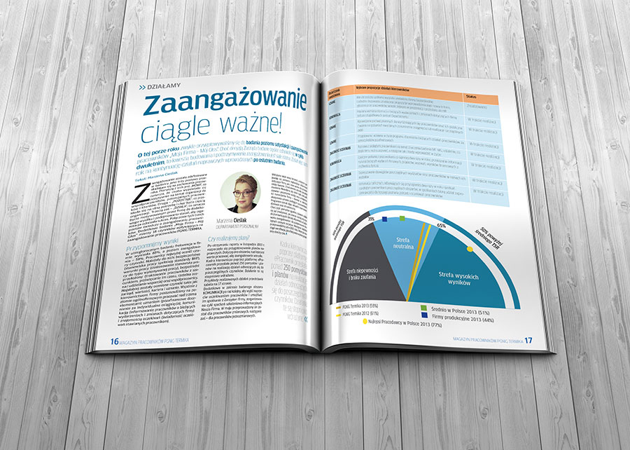 Custom Publishing - magazyn wewnętrzny PGNiG TERMIKA